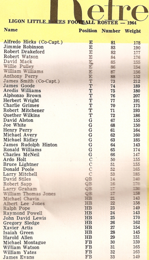Click for a larger view of Ligon High's roster